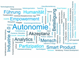 Wordcloud der Session