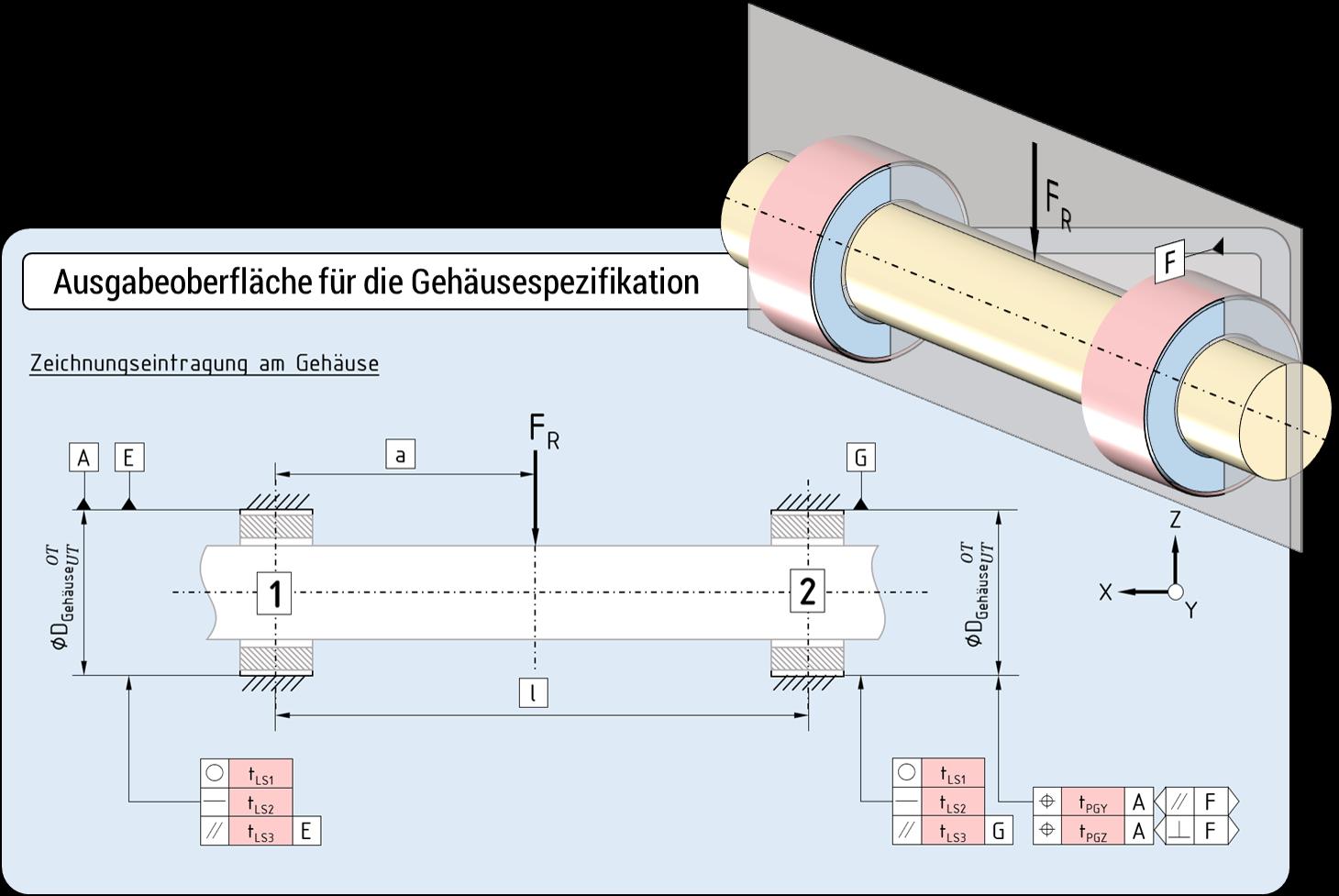 Assistenzsystem zur Form- und Lagetolerierung radialer Gleitlagersysteme