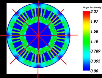 Forschung und Entwicklung einer neuartigen Rotorbauform durch segmentierte Blechpakete - Teilprojekt Tribologie