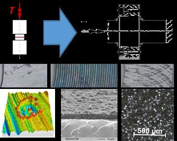 Untersuchungen zur Übertragbarkeit von modellbasierten Haftreibwerten und Reibcharakteristiken auf gefügte Realbauteile