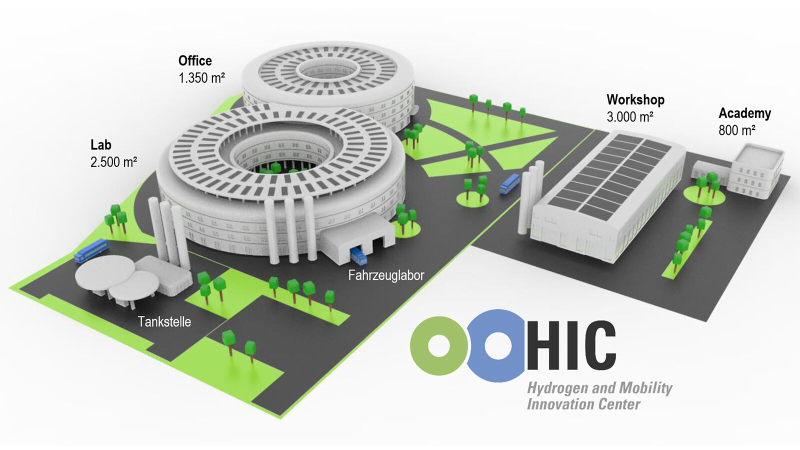 Graphic showing a visualization of the Hydrogen and Mobility Innovation Center