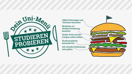 Grafik eines Burgers.