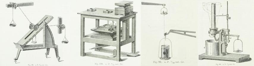 Ausschnittbilder aus: Physikalische Demonstrationen