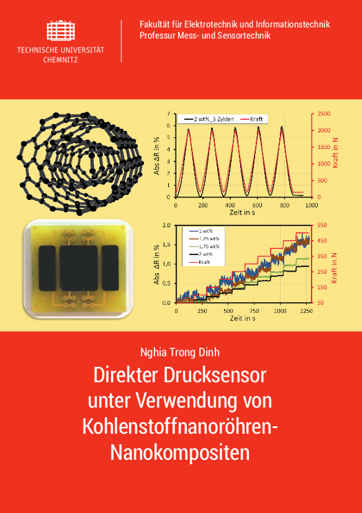 Cover: Direkter Drucksensor unter Verwendung von Kohlenstoffnanoröhren-Nanokompositen