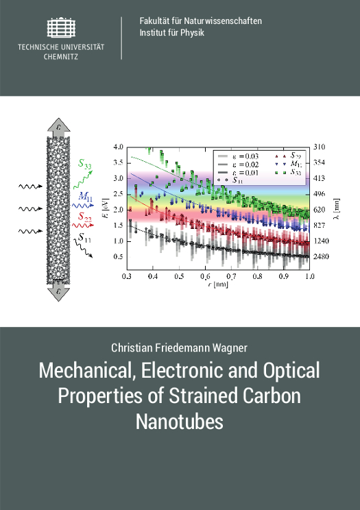 Cover: Mechanical, Electronic and Optical Properties of Strained Carbon Nanotubes