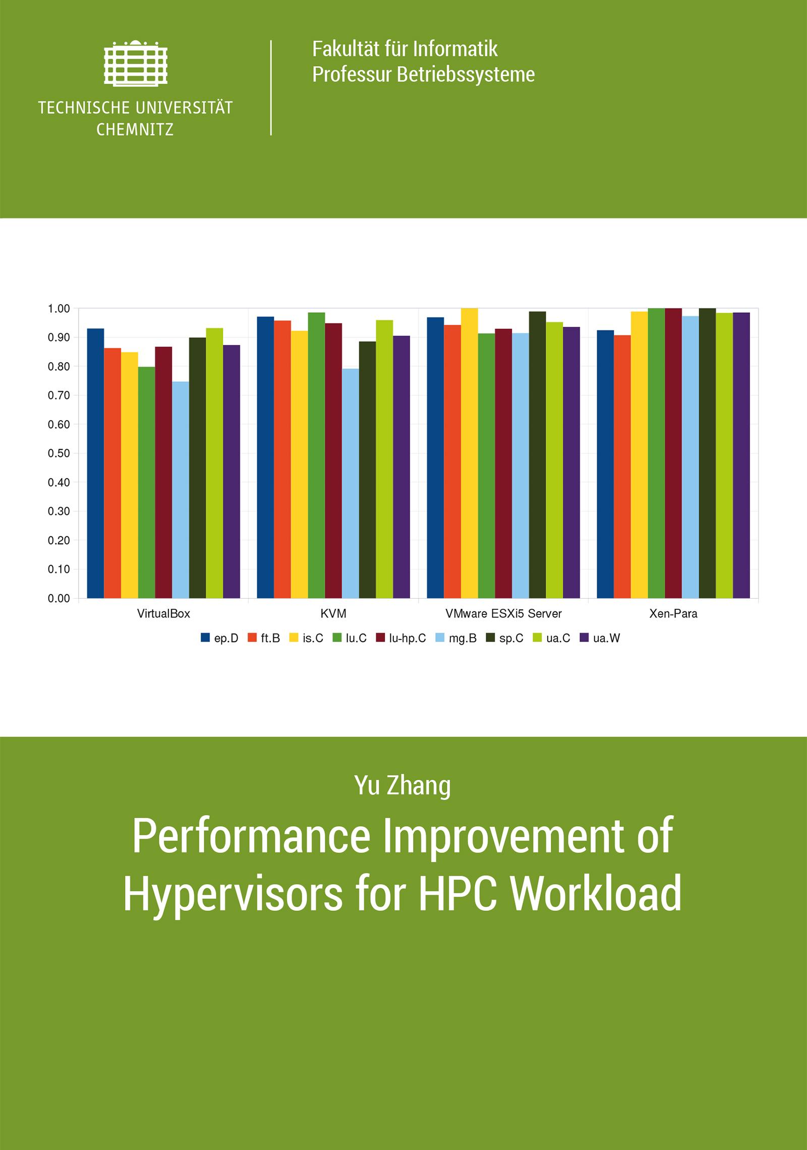 Cover: Performance Improvement of Hypervisors for HPC Workload